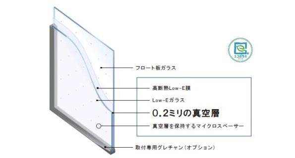日本板硝子の高断熱窓ガラス、性能54%アップ 「超高断熱ガラス」に