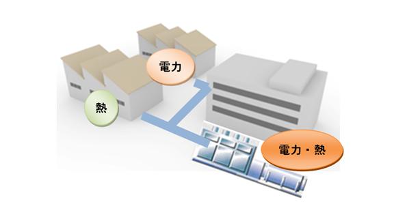 電気・熱を複数の建物間で共同利用する事業、神奈川県が補助金交付