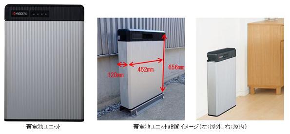 京セラ、自社HEMSのAI制御に対応した住宅用蓄電システムを発売へ