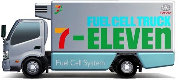 セブンイレブン、燃料電池トラック導入 物流・店舗を省エネ・CO2削減