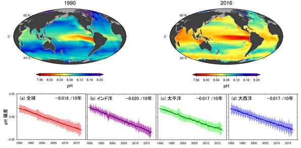 地球の海、「酸性化」すすむ