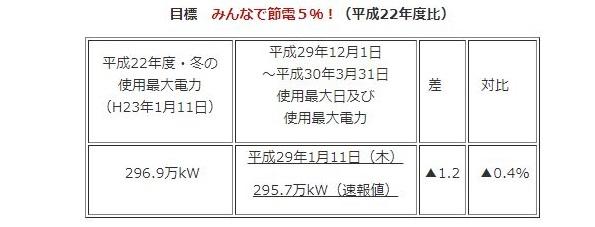 ニュース 長野 速報 県