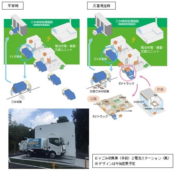 災害で停電してもゴミ収集できる、廃棄物発電+EVの新システム 川崎市 ...