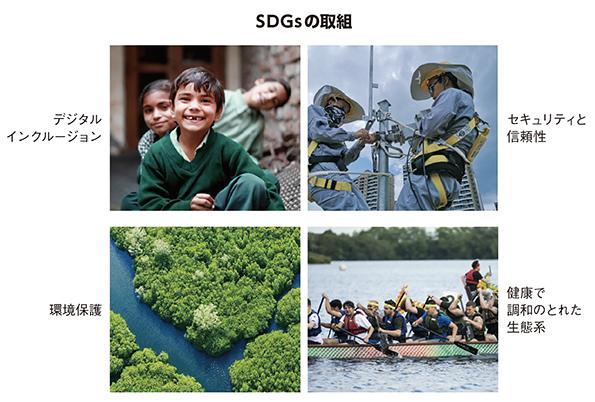 SDGsの取組