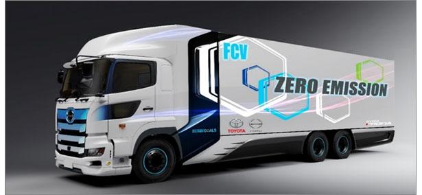 トヨタ・アサヒなど6社、燃料電池大型トラックの走行実証を22年春に開始