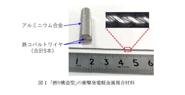 東北大と山形大 衝撃を電気エネルギーに変換できる軽金属複合材料開発