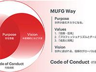MUFGが新組織で支援する「サステナブルビジネス」とは?「移行」にも資金