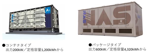NAS電池のラインアップ コンテナタイプ出力200kW/定格容量1,200kWhから パッケージタイプ出力600kW/定格容量4,320kWhから
